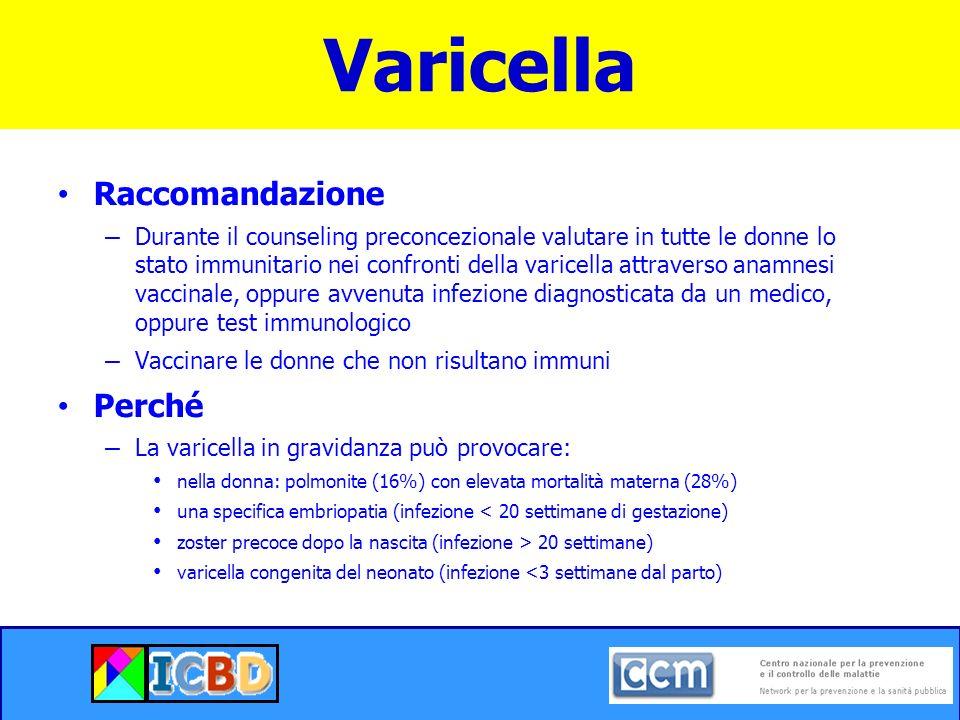 Varicella Raccomandazione – Durante il counseling preconcezionale valutare in tutte le donne lo stato immunitario nei confronti della varicella attrav