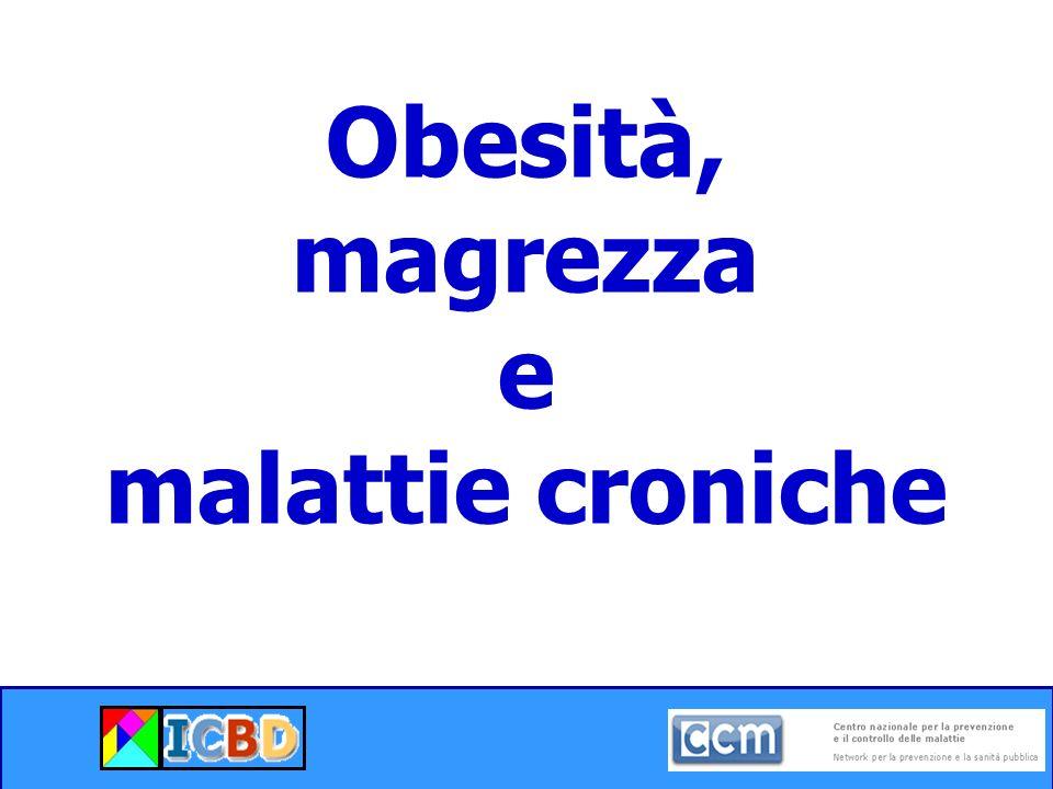 Sovrappeso BMI 25-29,9 Obesità – BMI 30 Raccomandazione – Controllare il BMI in tutte le donne regolarmente – Informare sui rischi per la salute personale e riproduttivi associati al sovrappeso e allobesità, compresa la subfertilità – Incoraggiare lottenimento di un BMI adeguato con alimentazione ed esercizio fisico appropriati, anche ricorrendo a percorsi assistenziali specifici se necessario Perché – Il sovrappeso (18-24 anni = 8,3%; 25-44 = 17,5%) e lobesità (18-24 anni = 1,7%; 25-44 = 4,1%) sono condizioni frequenti e sono associati a vari e non trascurabili rischi per la salute della donna e della prole – Il ristabilimento del peso ottimale non può essere ottenuto in gravidanza