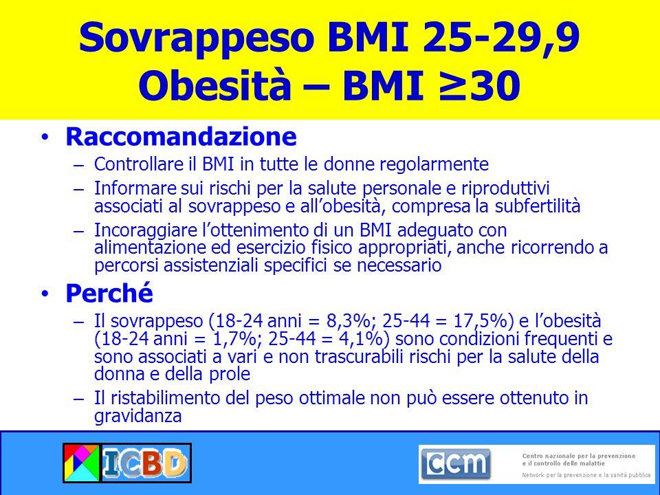 Magrezza BMI 18,5 Raccomandazione – Controllare il BMI in tutte le donne regolarmente – Informare sui rischi per la salute personale e riproduttivi associati alla magrezza, compresa la subfertilità – Incoraggiare lottenimento di un BMI adeguato – Valutare eventuale presenza di anoressia nervosa Perché – La magrezza è associata a deficit alimentari, irregolarità del ritmo cardiaco, osteoporosi, amenorrea e subfertilità – Prematurità e gastroschisi (RR=3) sono più frequenti nelle gravidanze di donne magre – Il ristabilimento del peso ottimale non può essere ottenuto in gravidanza