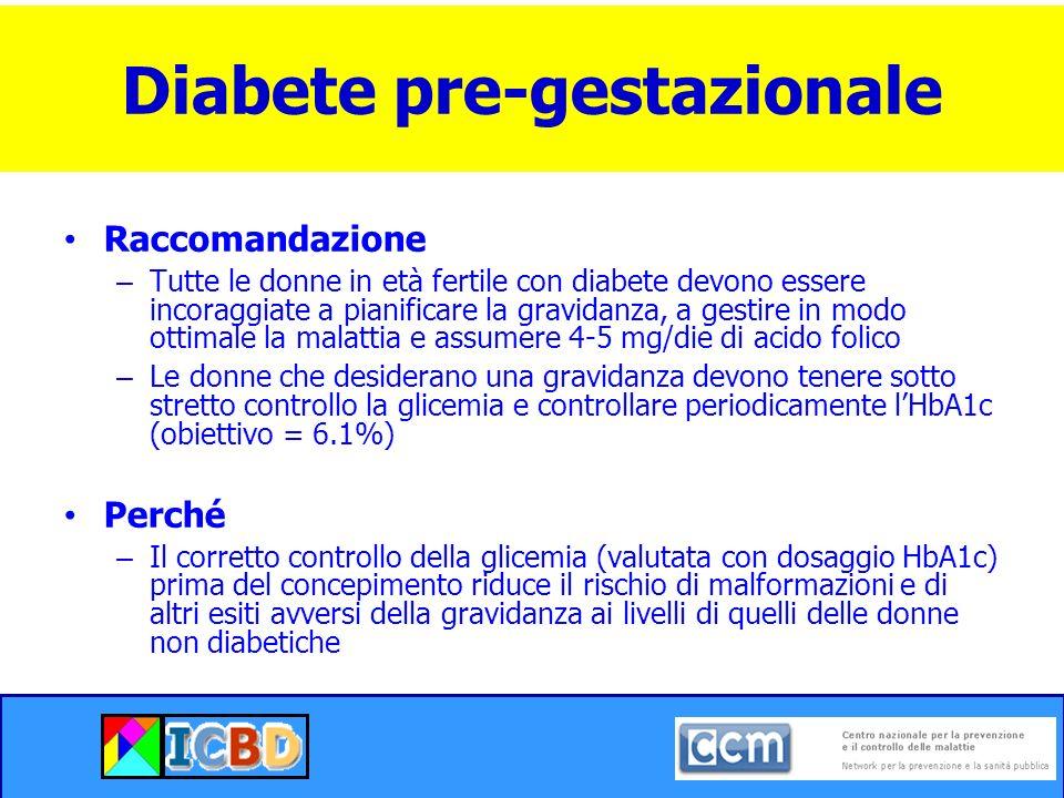 Diabete pre-gestazionale Raccomandazione – Tutte le donne in età fertile con diabete devono essere incoraggiate a pianificare la gravidanza, a gestire