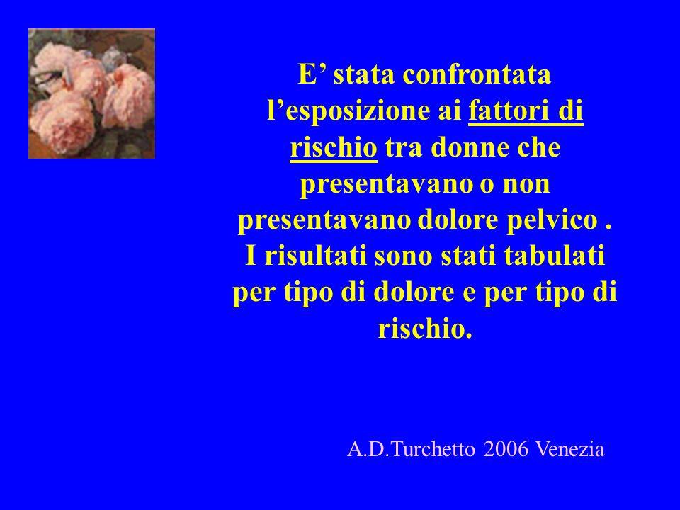 A.D.Turchetto 2006 Venezia E stata confrontata lesposizione ai fattori di rischio tra donne che presentavano o non presentavano dolore pelvico. I risu