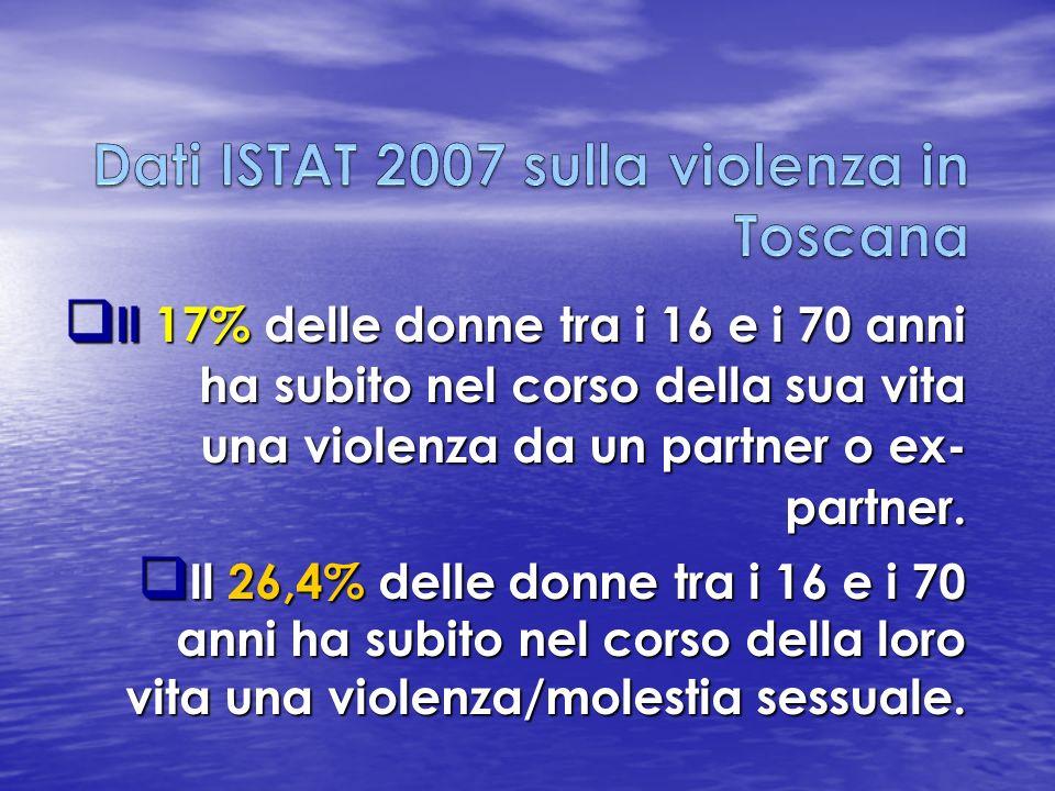 Il 5,8% delle donne tra i 16 e i 70 anni ha subito stupri o tentati stupri nel corso della loro vita.