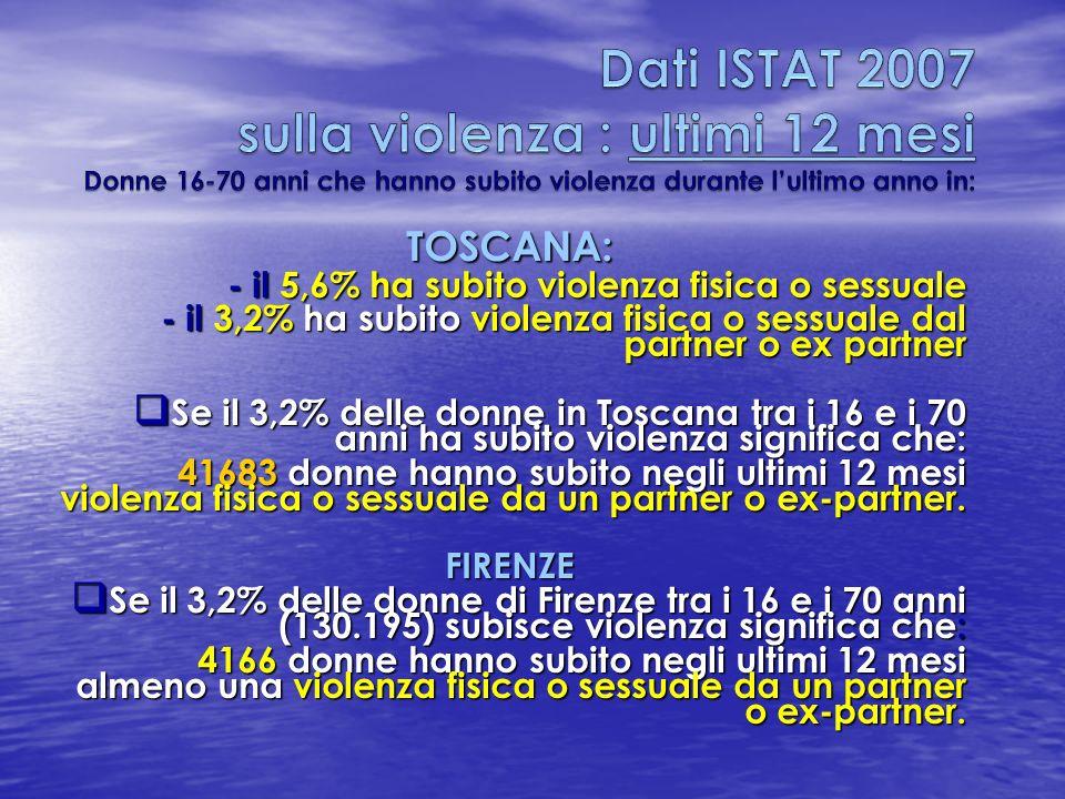 In Italia ogni 3 giorni viene uccisa una donna dal partner o ex-parter: Nel 2005 sono state 84 Nel 2006 sono state 101 Nel 2007 sono state 107 Nel 2008 sono state 113 Nel 2009 sono state 119 Nel 2010 sono state 127