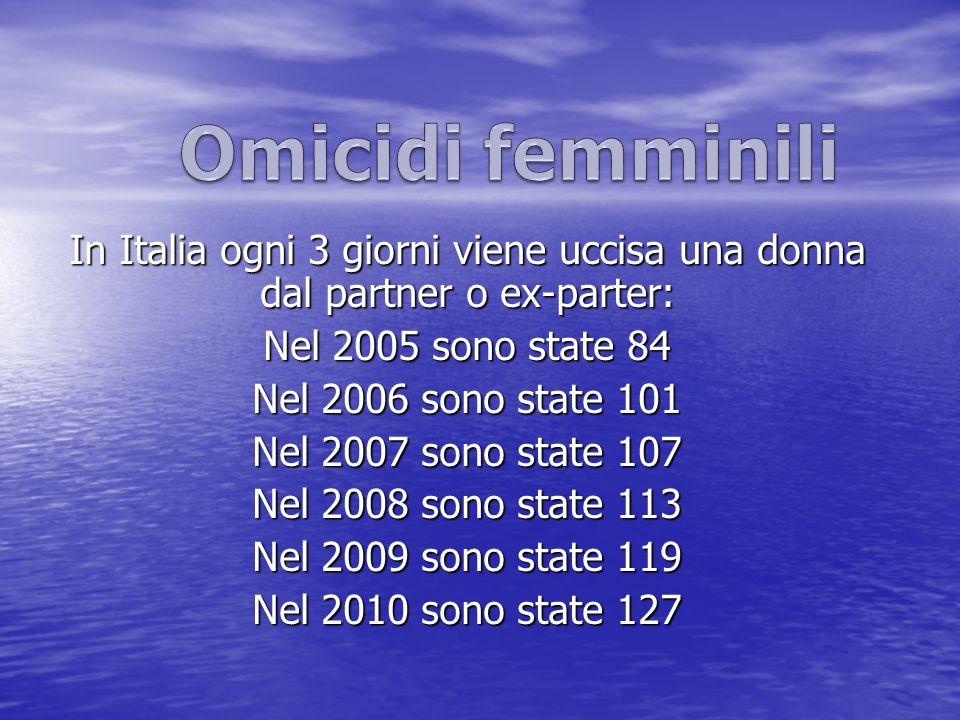 Centro di Ascolto Uomini Maltrattanti Centro di Ascolto Uomini Maltrattanti www.centrouominimaltrattanti.org www.centrouominimaltrattanti.org www.centrouominimaltrattanti.org Presso Fili e Colori/ Via E.