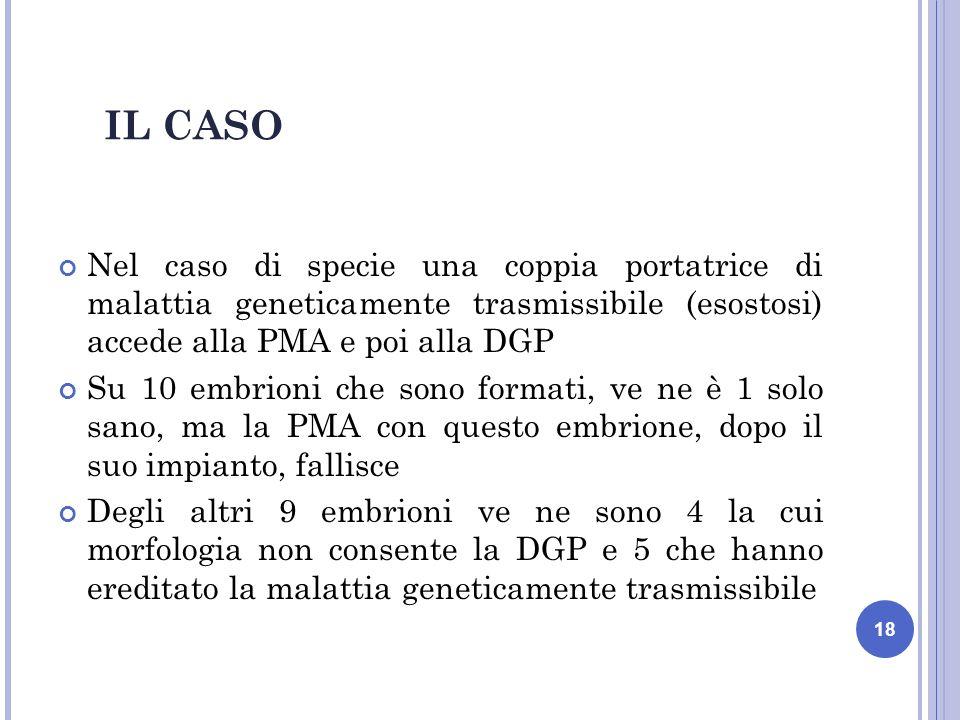 Nel caso di specie una coppia portatrice di malattia geneticamente trasmissibile (esostosi) accede alla PMA e poi alla DGP Su 10 embrioni che sono formati, ve ne è 1 solo sano, ma la PMA con questo embrione, dopo il suo impianto, fallisce Degli altri 9 embrioni ve ne sono 4 la cui morfologia non consente la DGP e 5 che hanno ereditato la malattia geneticamente trasmissibile 18 IL CASO