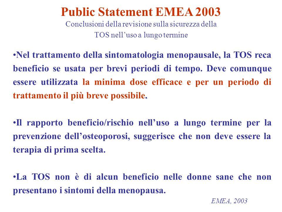 Public Statement EMEA 2003 Conclusioni della revisione sulla sicurezza della TOS nelluso a lungo termine EMEA, 2003.Nel trattamento della sintomatologia menopausale, la TOS reca beneficio se usata per brevi periodi di tempo.