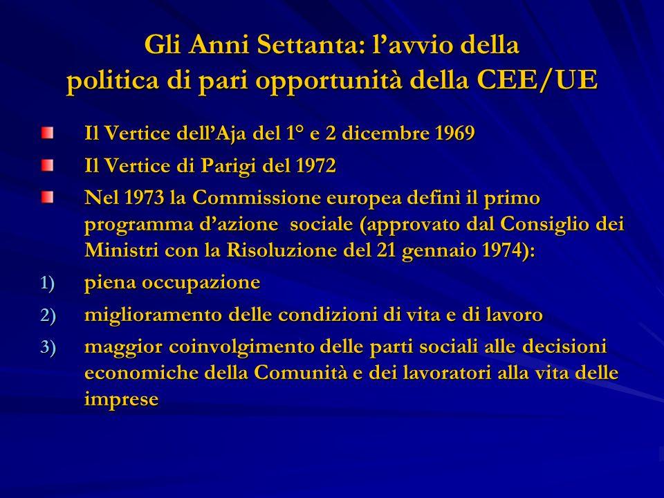 Gli Anni Settanta: lavvio della politica di pari opportunità della CEE/UE Il Vertice dellAja del 1° e 2 dicembre 1969 Il Vertice di Parigi del 1972 Ne