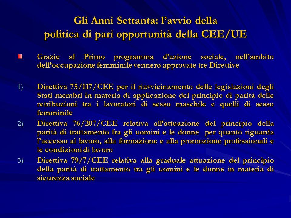 Gli Anni Settanta: lavvio della politica di pari opportunità della CEE/UE Grazie al Primo programma dazione sociale, nellambito delloccupazione femmin