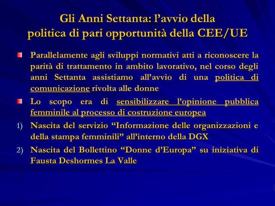 Gli Anni Settanta: lavvio della politica di pari opportunità della CEE/UE Parallelamente agli sviluppi normativi atti a riconoscere la parità di tratt