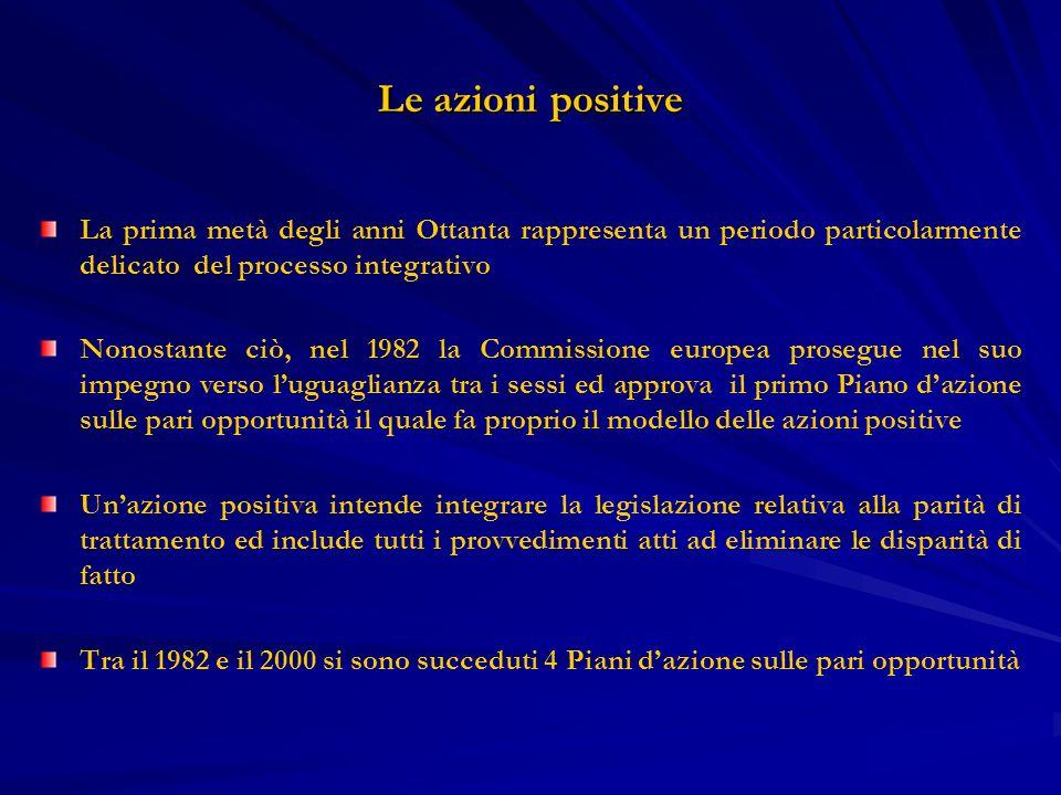Le azioni positive La prima metà degli anni Ottanta rappresenta un periodo particolarmente delicato del processo integrativo Nonostante ciò, nel 1982