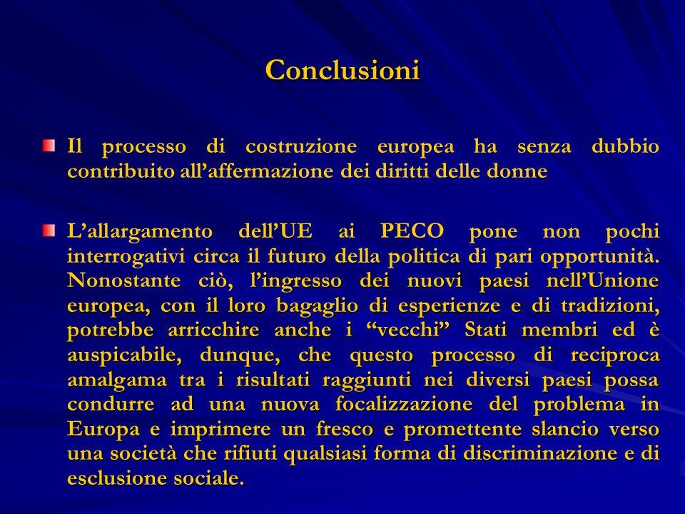 Conclusioni Il processo di costruzione europea ha senza dubbio contribuito allaffermazione dei diritti delle donne lingresso dei nuovi paesi nellUnion
