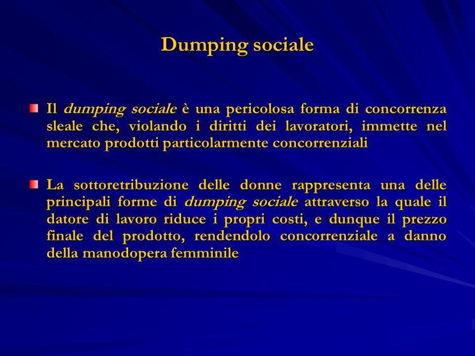 Dumping sociale Il dumping sociale è una pericolosa forma di concorrenza sleale che, violando i diritti dei lavoratori, immette nel mercato prodotti p
