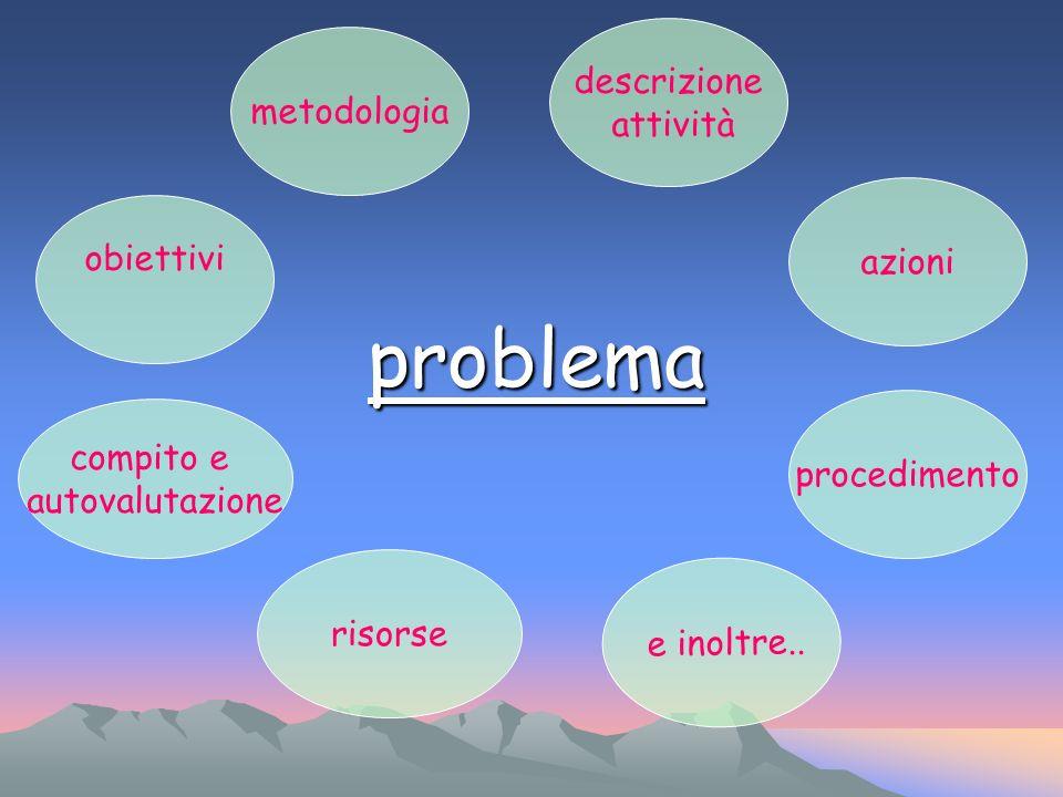 problema metodologia obiettivi procedimento azioni descrizione attività risorse compito e autovalutazione e inoltre..