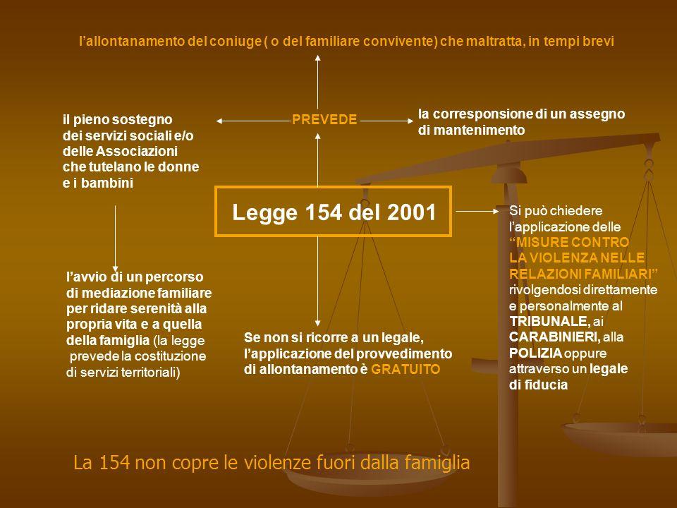 Legge 154 del 2001 PREVEDE lallontanamento del coniuge ( o del familiare convivente) che maltratta, in tempi brevi la corresponsione di un assegno di