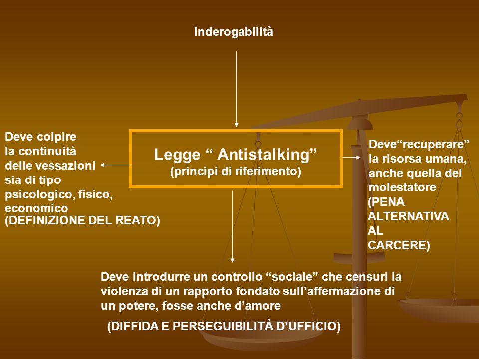 Legge Antistalking (principi di riferimento) Inderogabilità Deve colpire la continuità delle vessazioni sia di tipo psicologico, fisico, economico Dev