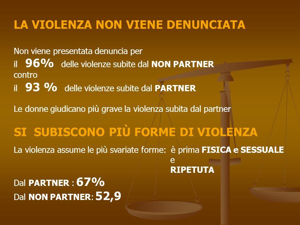 LA VIOLENZA NON VIENE DENUNCIATA Non viene presentata denuncia per il 96% delle violenze subite dal NON PARTNER contro il 93 % delle violenze subite d