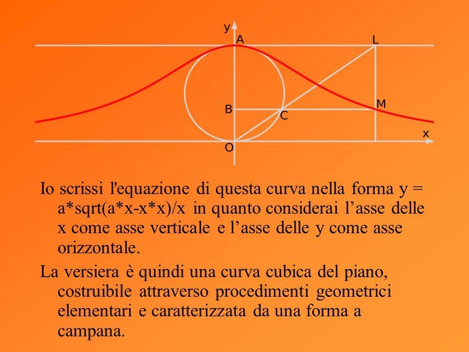 Io scrissi l'equazione di questa curva nella forma y = a*sqrt(a*x-x*x)/x in quanto considerai lasse delle x come asse verticale e lasse delle y come a