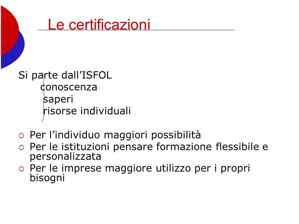 Le certificazioni Si parte dallISFOL conoscenza saperi risorse individuali Per lindividuo maggiori possibilità Per le istituzioni pensare formazione flessibile e personalizzata Per le imprese maggiore utilizzo per i propri bisogni
