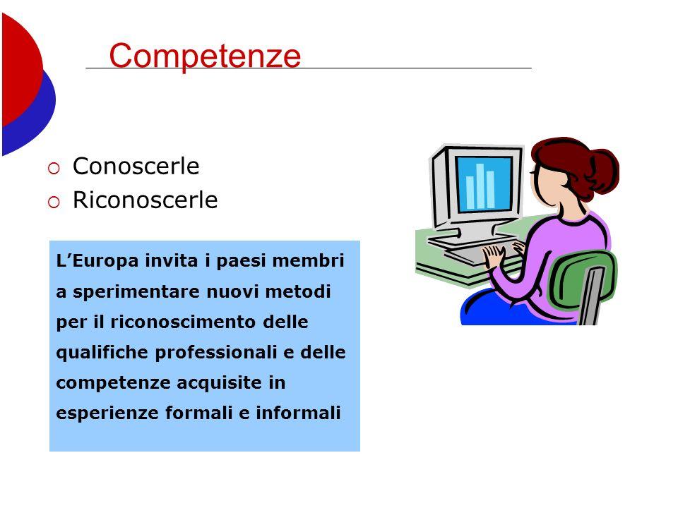 Campi del cv Unica: Conoscenze linguistiche Nel format del curriculum è stata riportata la griglia per lautovalutazione elaborata dal Consiglio dEuropa (livello elementare, intermedio, avanzato)