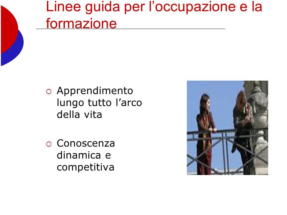 Linee guida per loccupazione e la formazione Apprendimento lungo tutto larco della vita Conoscenza dinamica e competitiva