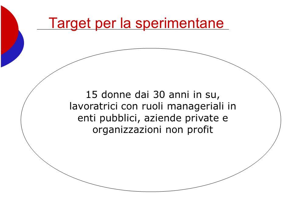Target per la sperimentane 15 donne dai 30 anni in su, lavoratrici con ruoli manageriali in enti pubblici, aziende private e organizzazioni non profit