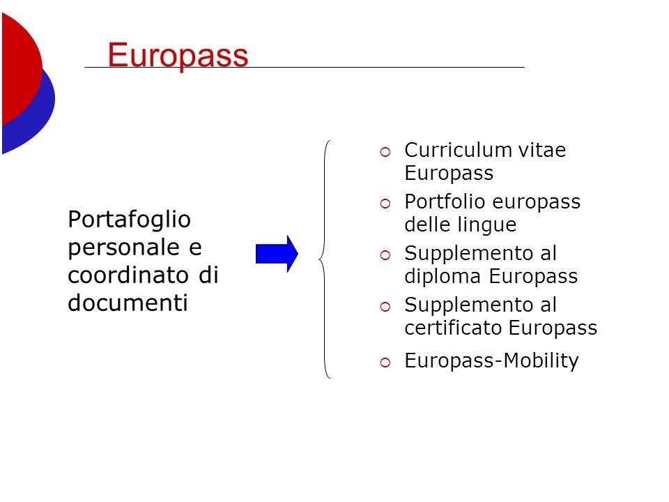 Europass Portafoglio personale e coordinato di documenti Curriculum vitae Europass Portfolio europass delle lingue Supplemento al diploma Europass Supplemento al certificato Europass Europass-Mobility