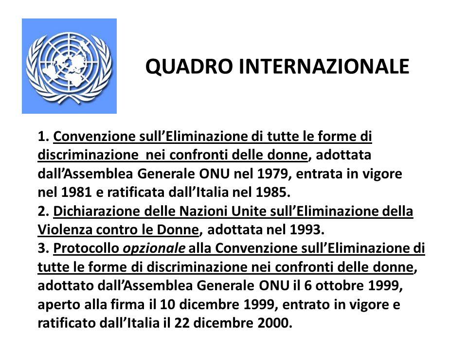 QUADRO INTERNAZIONALE 1. Convenzione sullEliminazione di tutte le forme di discriminazione nei confronti delle donne, adottata dallAssemblea Generale