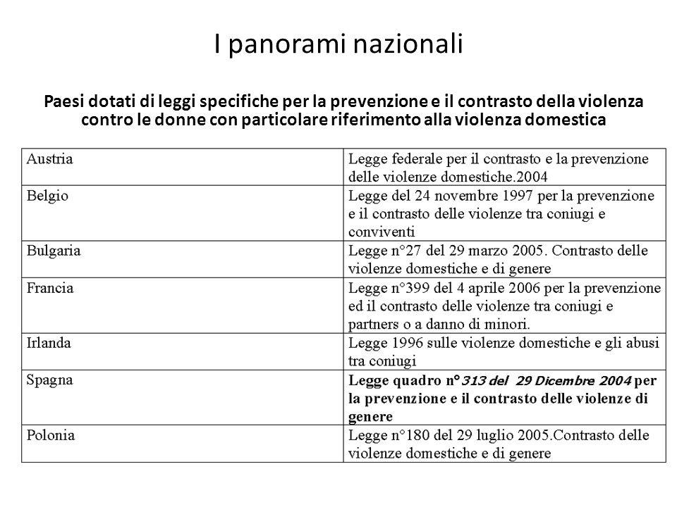 I panorami nazionali Paesi dotati di leggi specifiche per la prevenzione e il contrasto della violenza contro le donne con particolare riferimento alla violenza domestica