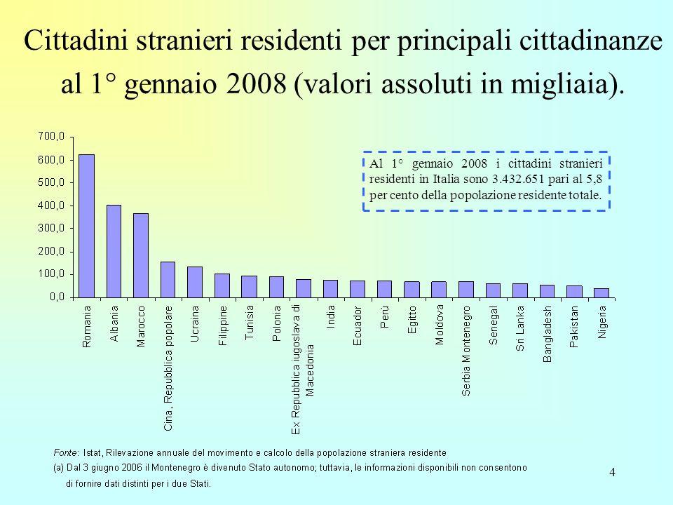 4 Cittadini stranieri residenti per principali cittadinanze al 1° gennaio 2008 (valori assoluti in migliaia).