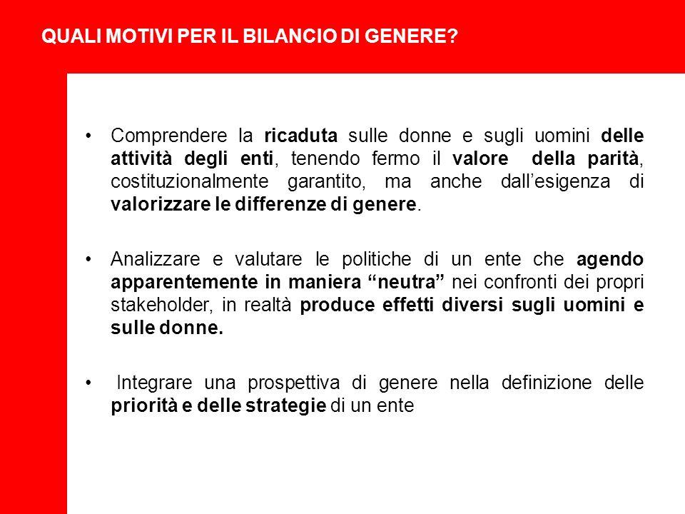 ORIGINE E DIFFUSIONE DEL BILANCIO DI GENERE Le tappe fondamentali 1.