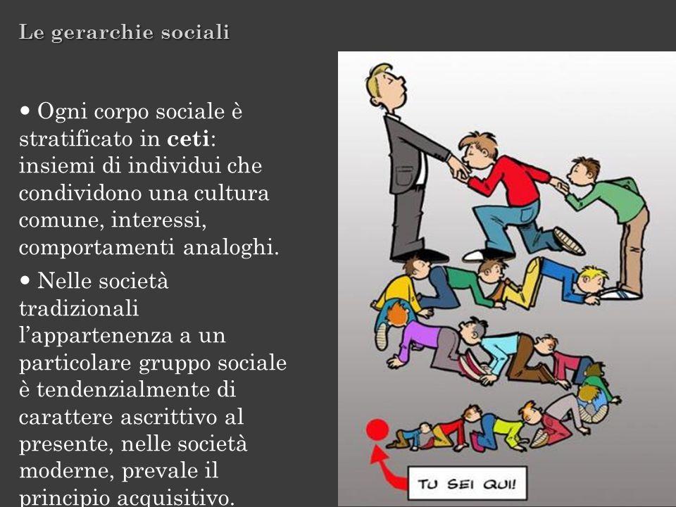 Le gerarchie sociali Ogni corpo sociale è stratificato in ceti : insiemi di individui che condividono una cultura comune, interessi, comportamenti ana