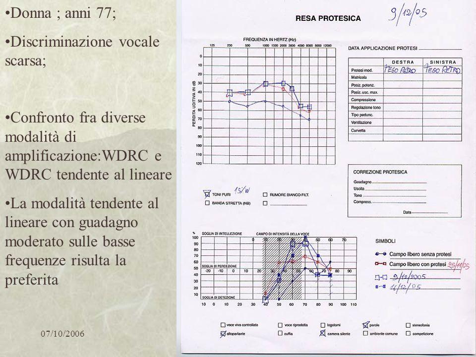 07/10/2006Mirco Tedeschi10 Donna ; anni 77; Discriminazione vocale scarsa; Confronto fra diverse modalità di amplificazione:WDRC e WDRC tendente al li