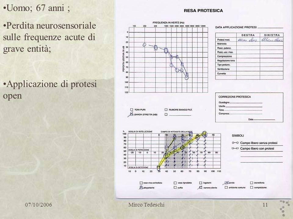 07/10/2006Mirco Tedeschi11 Uomo; 67 anni ; Perdita neurosensoriale sulle frequenze acute di grave entità; Applicazione di protesi open