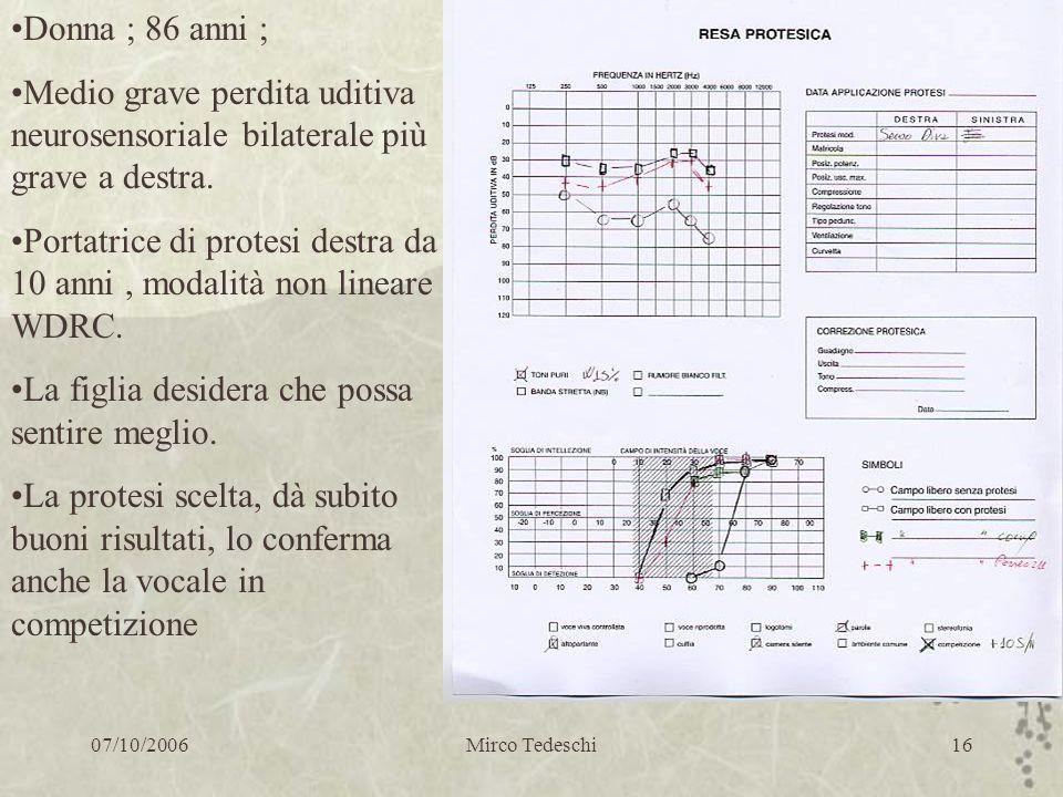 07/10/2006Mirco Tedeschi16 Donna ; 86 anni ; Medio grave perdita uditiva neurosensoriale bilaterale più grave a destra. Portatrice di protesi destra d