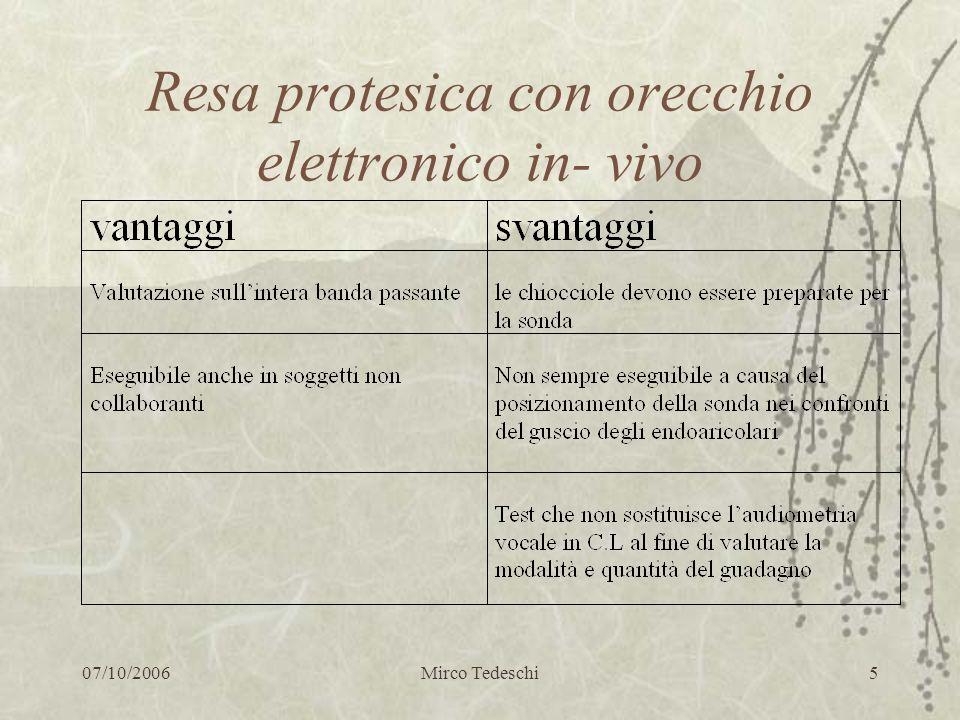 07/10/2006Mirco Tedeschi5 Resa protesica con orecchio elettronico in- vivo