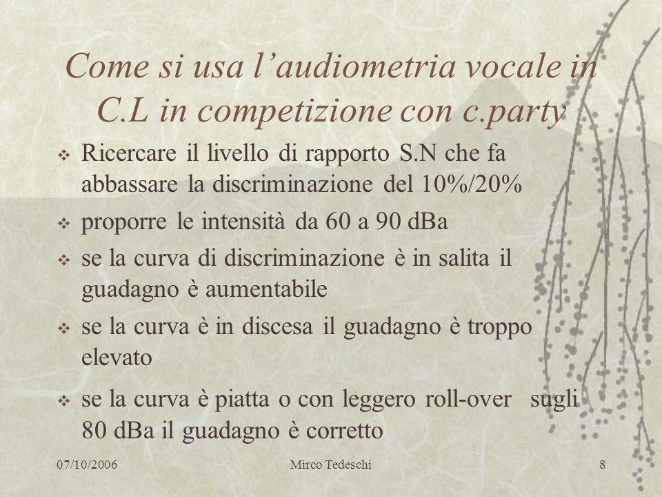 07/10/2006Mirco Tedeschi8 Come si usa laudiometria vocale in C.L in competizione con c.party Ricercare il livello di rapporto S.N che fa abbassare la