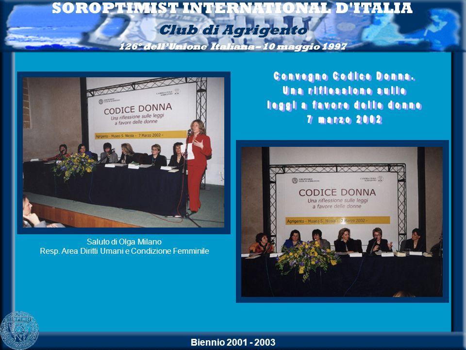 Biennio 2001 - 2003 SOROPTIMIST INTERNATIONAL D'ITALIA Club di Agrigento 126° dellUnione Italiana – 10 maggio 1997 Saluto di Olga Milano Resp. Area Di