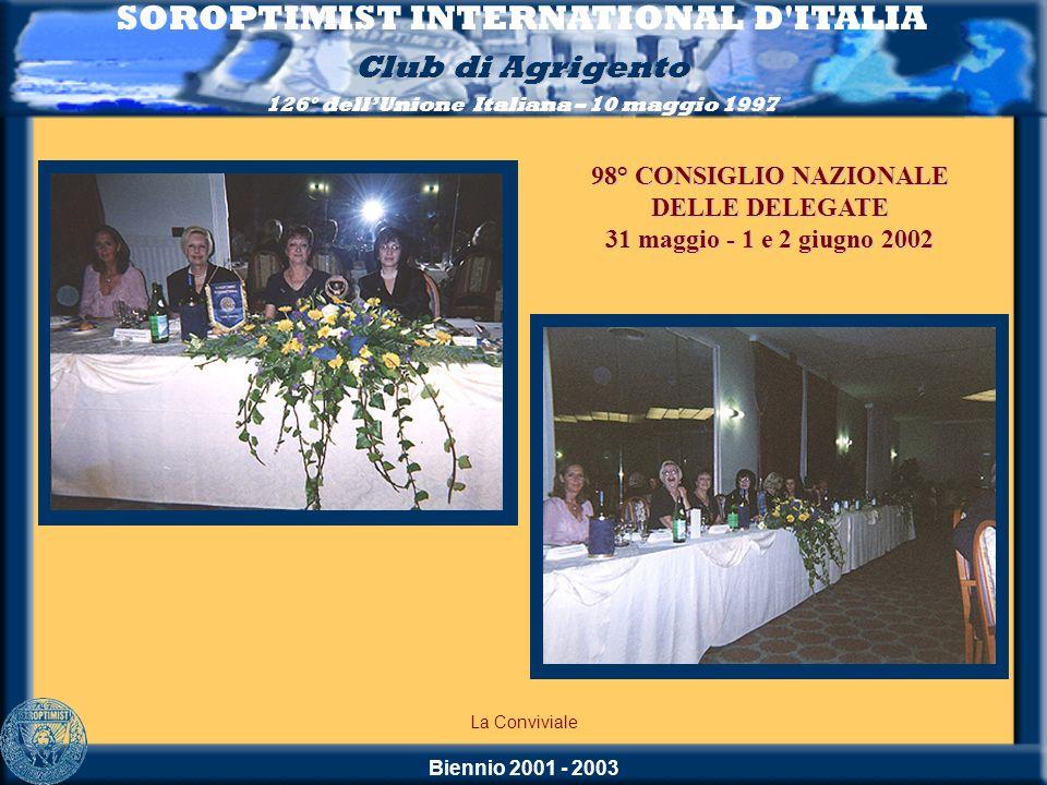 Biennio 2001 - 2003 SOROPTIMIST INTERNATIONAL D'ITALIA Club di Agrigento 126° dellUnione Italiana – 10 maggio 1997 La Conviviale 98° CONSIGLIO NAZIONA