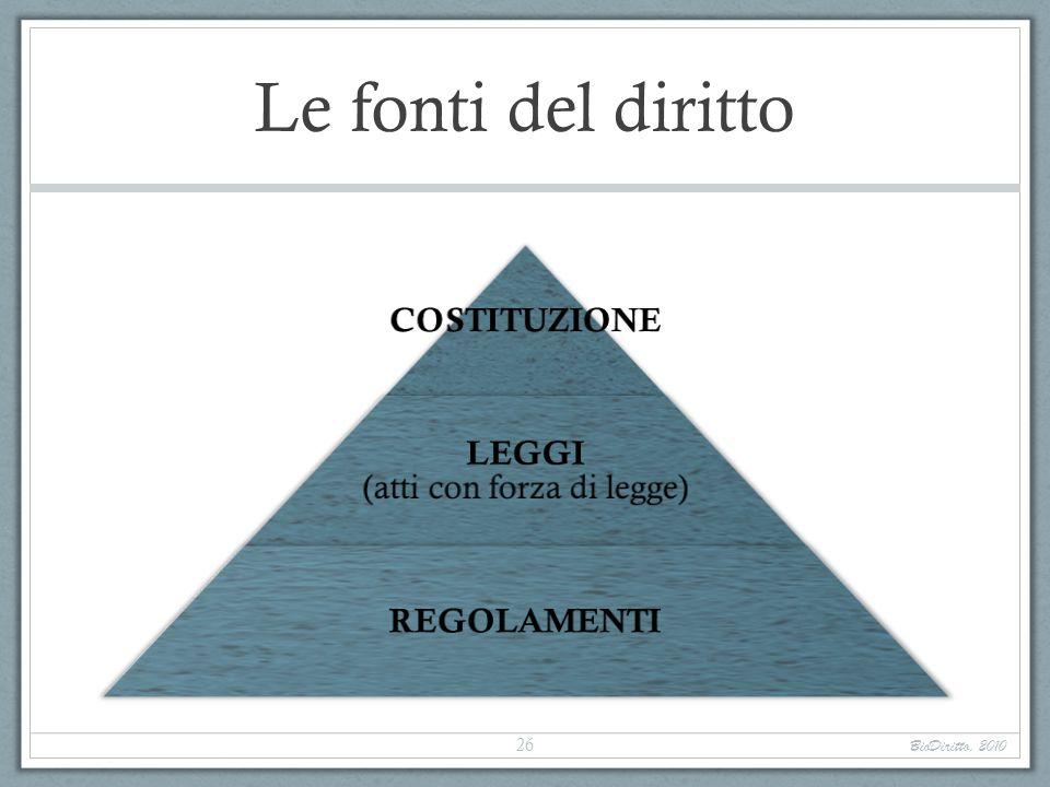 Le fonti del diritto COSTITUZIONE LEGGI (atti con forza di legge) REGOLAMENTI BioDiritto, 2010 26