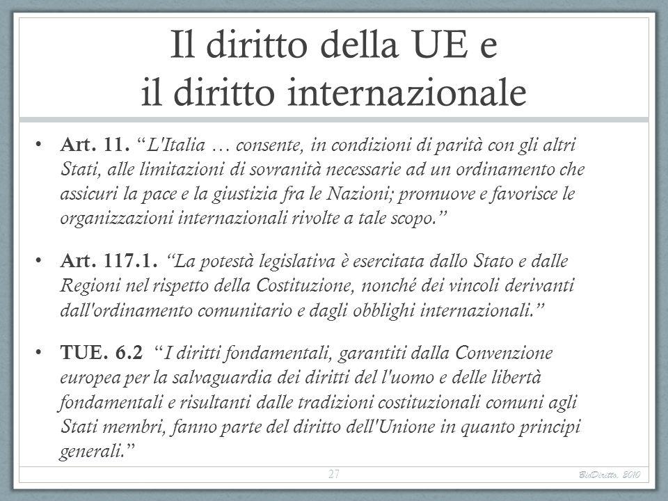 Il diritto della UE e il diritto internazionale Art. 11. L'Italia … consente, in condizioni di parità con gli altri Stati, alle limitazioni di sovrani