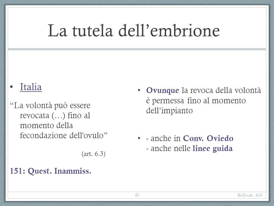 La tutela dellembrione Italia La volontà può essere revocata (…) fino al momento della fecondazione dell'ovulo (art. 6.3) 151: Quest. Inammiss. Ovunqu