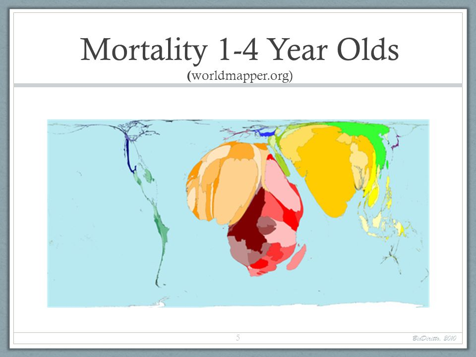 Mortality 1-4 Year Olds ( worldmapper.org) BioDiritto, 2010 5