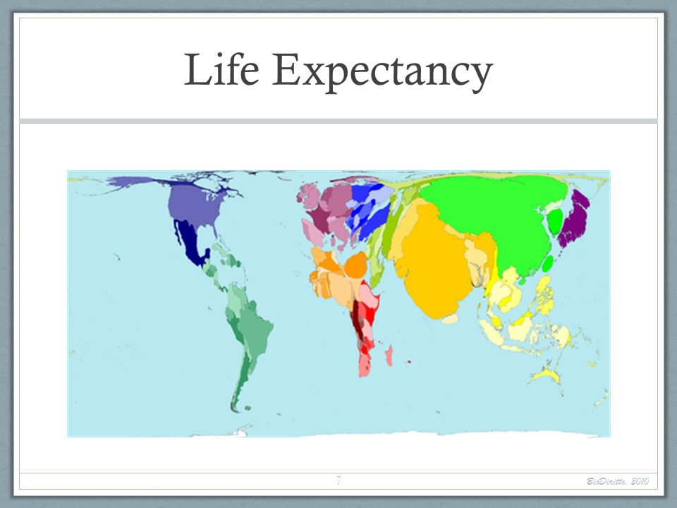 Life Expectancy BioDiritto, 2010 7