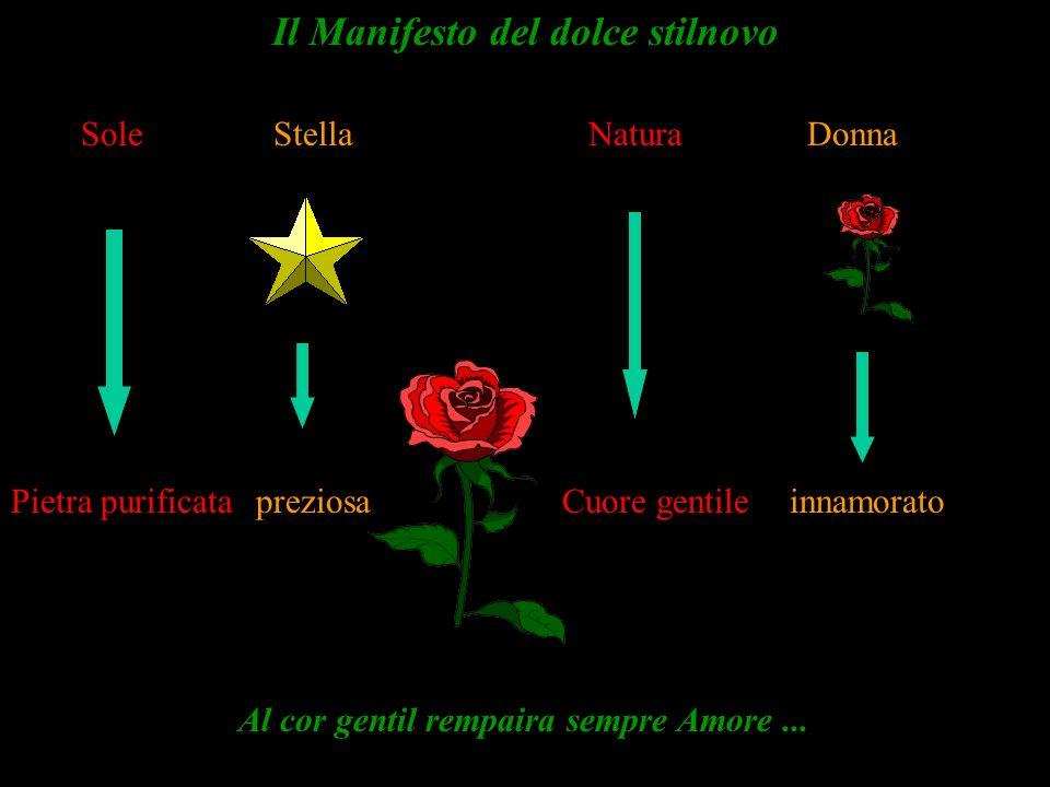 Pietra purificataCuore gentile StellaSoleDonnaNatura innamoratopreziosa Al cor gentil rempaira sempre Amore... Il Manifesto del dolce stilnovo