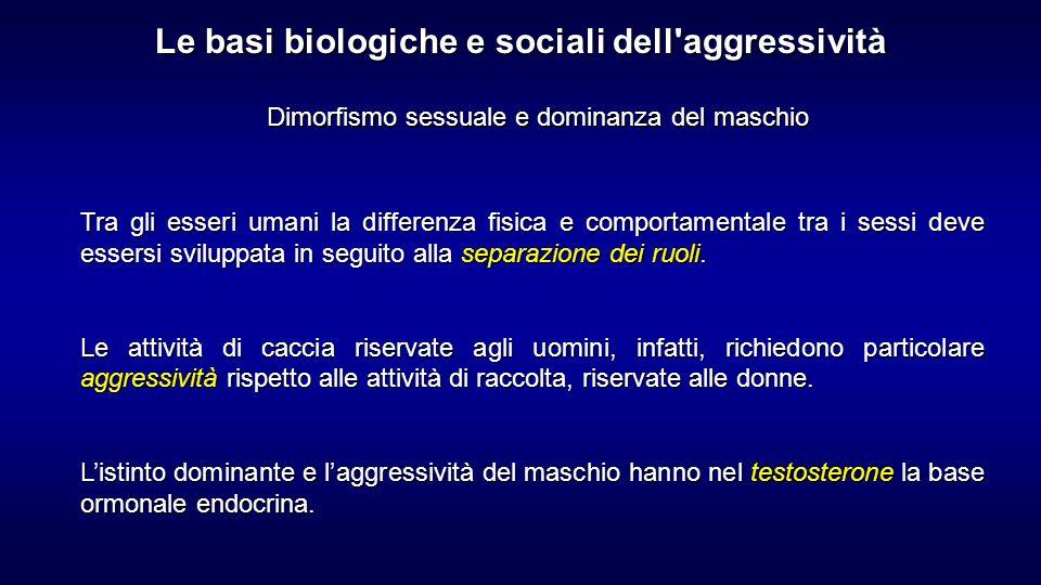 Dimorfismo sessuale e dominanza del maschio Tra gli esseri umani la differenza fisica e comportamentale tra i sessi deve essersi sviluppata in seguito