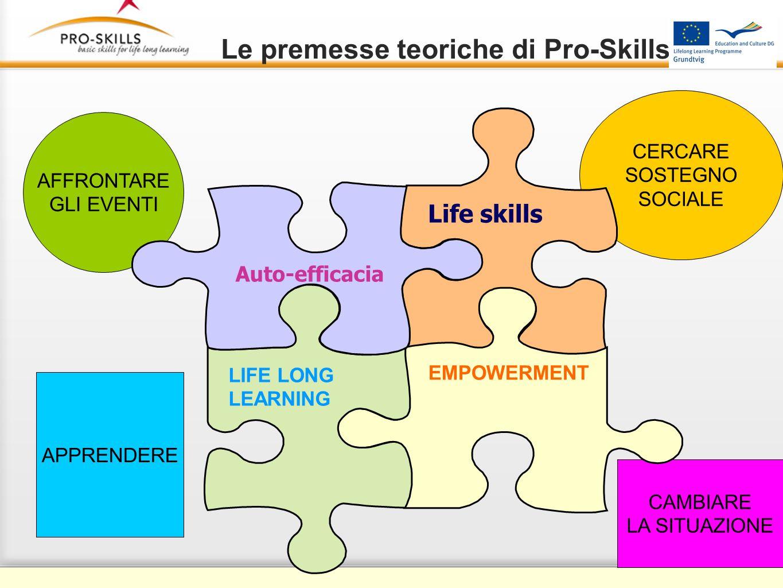 Empowerment empowerment Le premesse teoriche di Pro-Skills AFFRONTARE GLI EVENTI CERCARE SOSTEGNO SOCIALE CAMBIARE LA SITUAZIONE APPRENDERE Life skills EMPOWERMENT LIFE LONG LEARNING Auto-efficacia