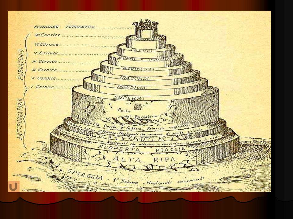 Il Purgatorio Ha la forma di una montagna suddivisa in sette gironi e la collocazione dei peccatori espianti è regolata dal peccato più grave, punito
