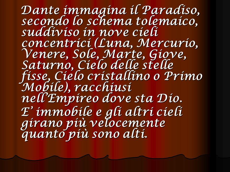 Dante immagina il Paradiso, secondo lo schema tolemaico, suddiviso in nove cieli concentrici (Luna, Mercurio, Venere, Sole, Marte, Giove, Saturno, Cielo delle stelle fisse, Cielo cristallino o Primo Mobile), racchiusi nellEmpireo dove sta Dio.