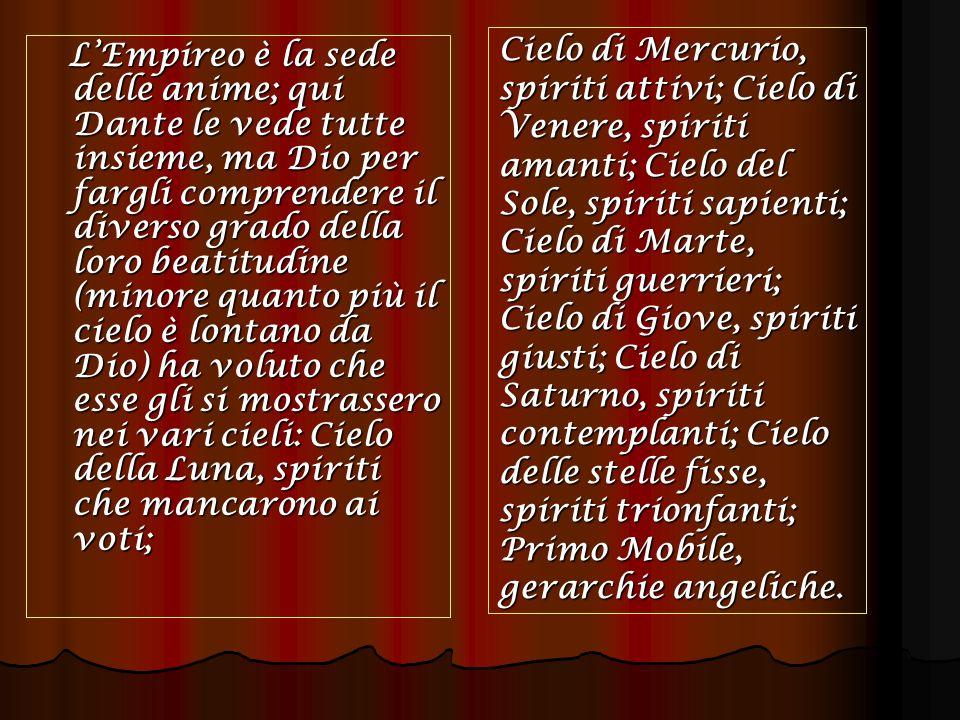 LEmpireo è la sede delle anime; qui Dante le vede tutte insieme, ma Dio per fargli comprendere il diverso grado della loro beatitudine (minore quanto più il cielo è lontano da Dio) ha voluto che esse gli si mostrassero nei vari cieli: Cielo della Luna, spiriti che mancarono ai voti; Cielo di Mercurio, spiriti attivi; Cielo di Venere, spiriti amanti; Cielo del Sole, spiriti sapienti; Cielo di Marte, spiriti guerrieri; Cielo di Giove, spiriti giusti; Cielo di Saturno, spiriti contemplanti; Cielo delle stelle fisse, spiriti trionfanti; Primo Mobile, gerarchie angeliche.