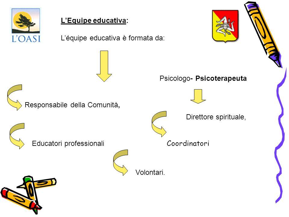 LEquipe educativa: Léquipe educativa è formata da: Responsabile della Comunità, Psicologo- Psicoterapeuta Educatori professionali Direttore spirituale, Volontari.